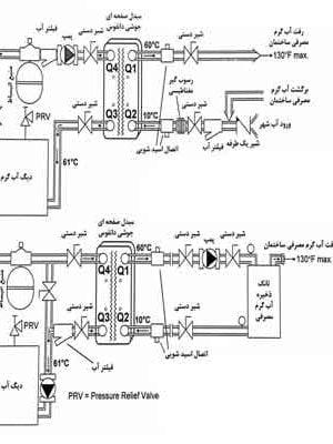 مبدل حرارتی صفحه ای دانفوس | توضیحات مبدل حرارتی صفحه ای دانفوس