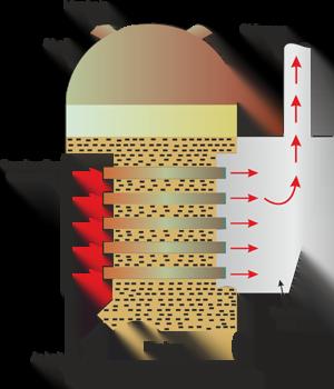 انواع دیگ بخار
